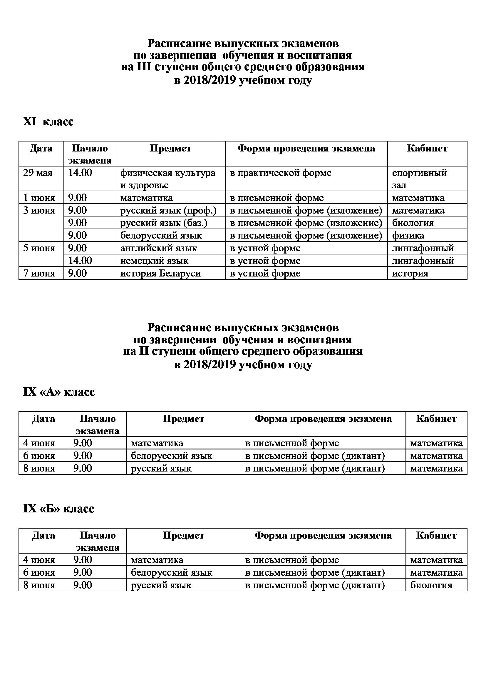 диктанты по русскому языку 9 класс экзамен 2015 беларусь